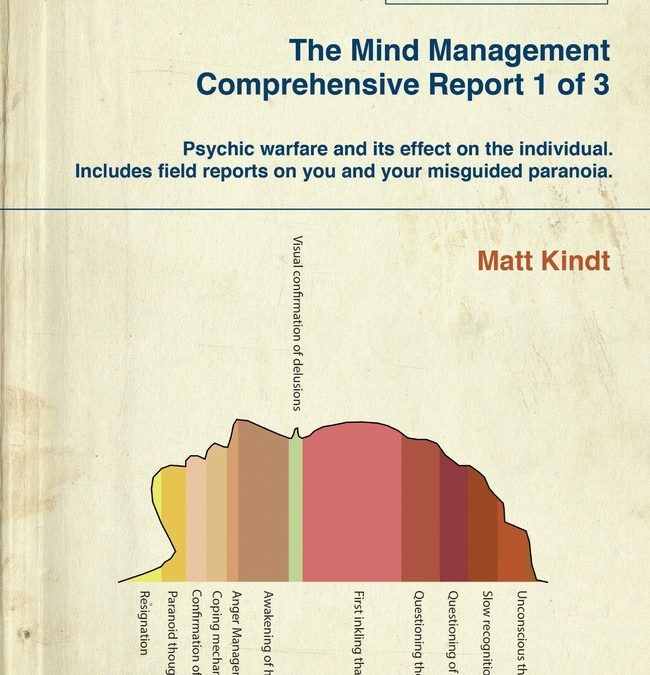 Matt Kindt's 'Mind MGMT' and 'Dept. H' Get the Omnibus Treatment at Dark Horse